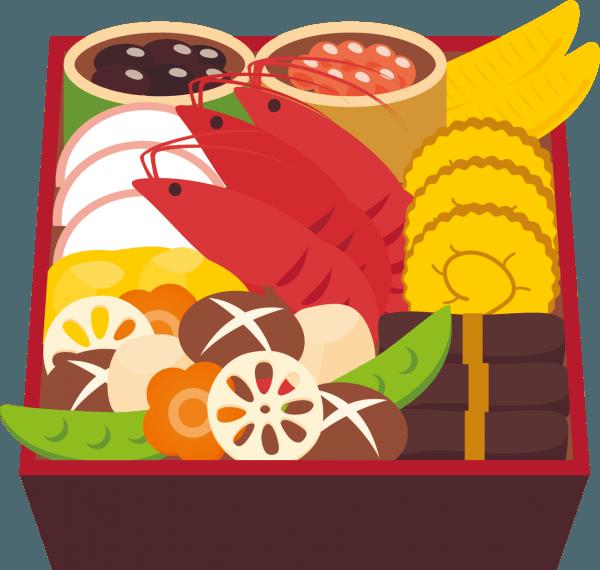 おせち料理の歴史